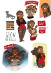 Project Chimera: Glow The Muscle by Dream-Piper