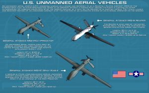 Unmanned Aerial Vehicles Tech Readout [new] by unusualsuspex