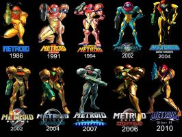 The History of Metroid by QwertGaming