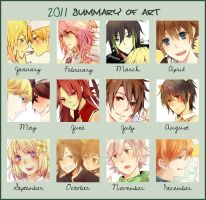 2011 Summary of art by raveeoftitans