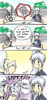 That's not your Daddy, Winter. by pockynuko12000