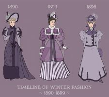 DETAIL: Winter Fashion Timeline 1890-1899 by a-little-bit-lexical