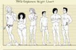 Body Types 2 by pseudocide335