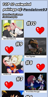 Top 10 Anime/Cartoon couples by Pandalove93