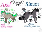 Axel and Simon: 2014 Double Ref. by AgentAnarchy