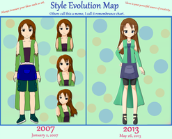 The Art Evolution Map#2 - Pearleen by RJAce1014
