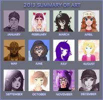 2013 Summary Of Art [Elfenzorn] by Elfenzorn