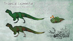 Creature Creation - Tropical Lichentail by TheMeekWarrior