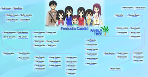 Fenicalm-Candid Family Tree by RJAce1014