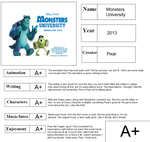 Monsters University Report Card by Rich4270