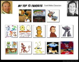 My Top 13 Favorite Frank Welker Characters-example by Toongirl18