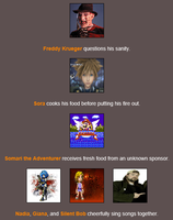 SV33's Hunger Games - Day 5 (first bit) by Sandvich33