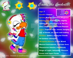 Kid Candi ID Prize by CCmoonstar23