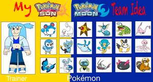 My Pokemon Sun Moon Team Idea - Kura