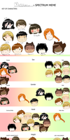 Spectrum meme thingy by smaruchan