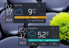ColorMetro Style Weather HD for xwidget by jimking
