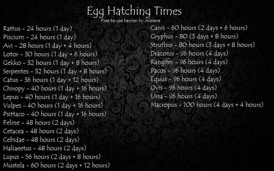 Egg hatching times by Soliania