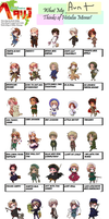 What my aunt thinks of hetalia by Memichow