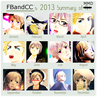 2013 summary of MMD or something by FBandCC