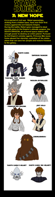 Star Duels Doodles 3 - A New Hope Cast by AnaPaulaDBZ