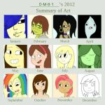 D-M-8-1's 2012 art summary by D-M-8-1