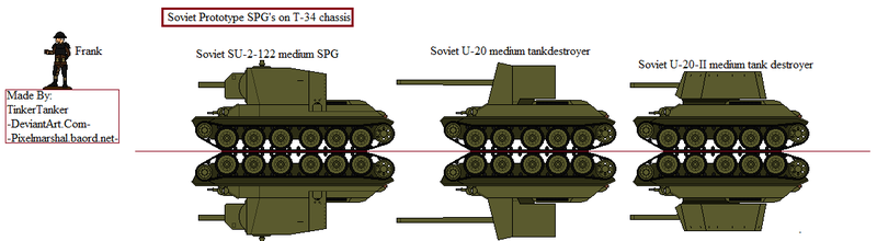 (Hist) Soviet Prototype SPG's on T-34 chassis by TinkerTanker44432
