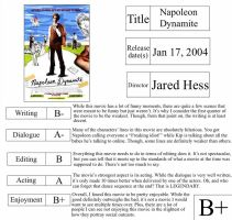 Movie Report Card: Napoleon Dynamite (2004) by TyGuy16