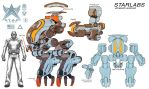 DCU MMO Starlabs droid by Chuckdee