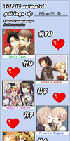 Top 10 :: favorite couples :: of mine by Cuckooowlie