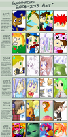 2006-2013 Improvement Meme by VI0LYNCE