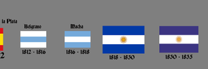 Evolution of Argentina's flag by LouisTheFox