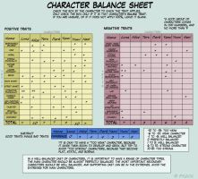 OC Character Sheet by UnwiserSmile