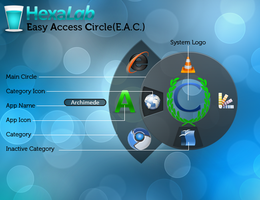 Easy Access Circle by Dun9000
