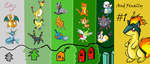 My Favourite Pokemon of Each Region by BudCharles