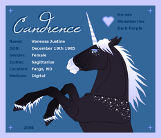 Candrence ID by Candrence