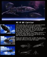 EVE contest MC-M 09 Carrier by elquijote