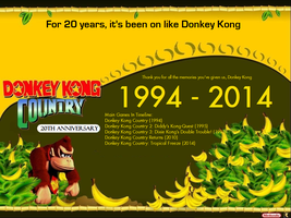 Donkey Kong Country 20th Anniversary Wallpaper #2 by TheWolfBunny