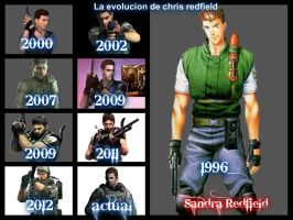 La Evolucion de Chris Redfield by SandraRedfield