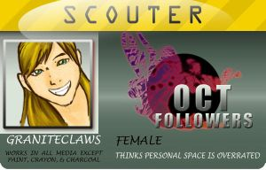 Scouter ID - GraniteClaws by GeoCaecias