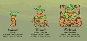 Caroot, Terroot, and Fortroot by Bummerdude