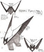Nomi Pony Body parts (part 2) by DreamRevolution
