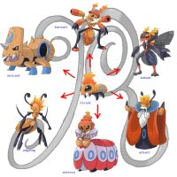 Evolutive Chain Firant by Random1500