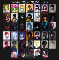 Evolution of my portraits. by mkw-no-ossan