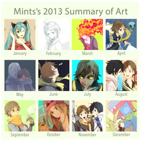 2013 summary of art by redricewine