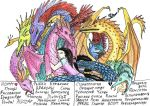 Me and my creatures by Flying-With-Dragons