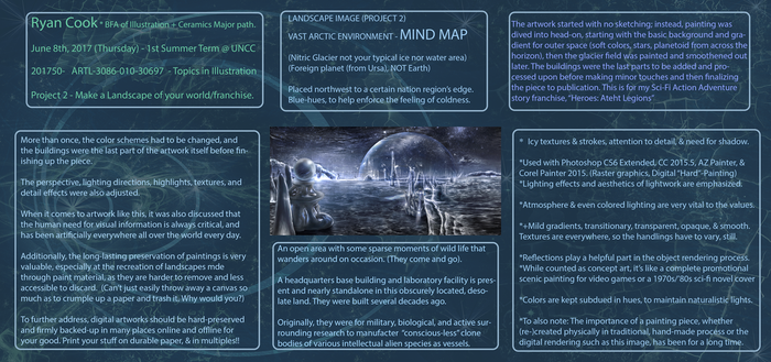 Mind Map (Project 2) by AzureParagon
