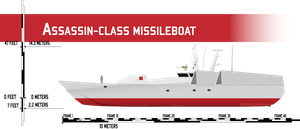 Assassin-class Missile Boat by Afterskies