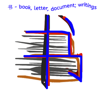 Chinese book letter writing document by Weatbix