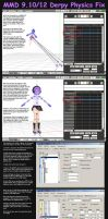 MMD 9.10/12 Derpy Physics Fix by Trackdancer