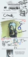 Character meme- CROELLE by Chancake